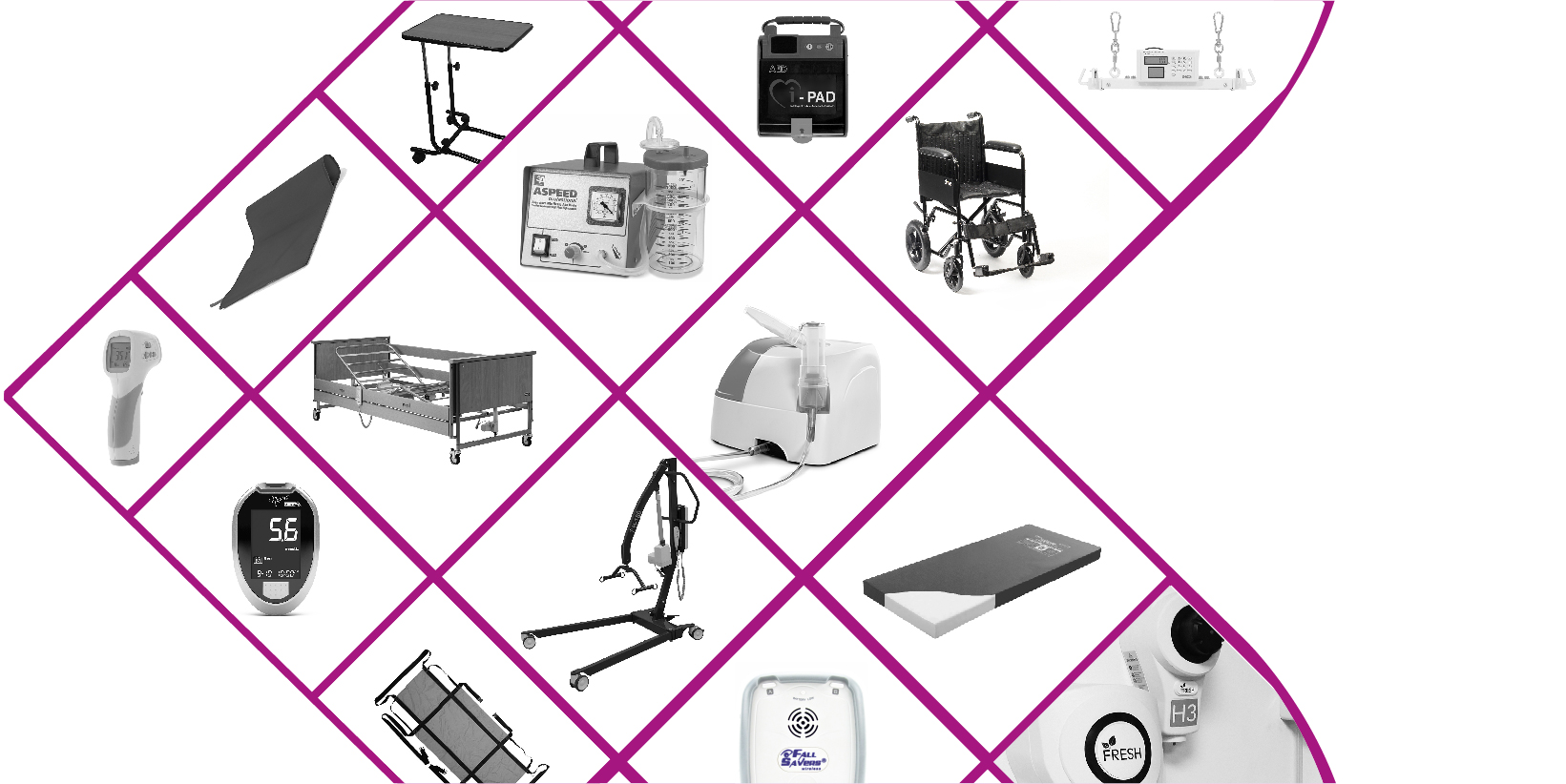 Collage of medical equipment, Countrywide healthcare